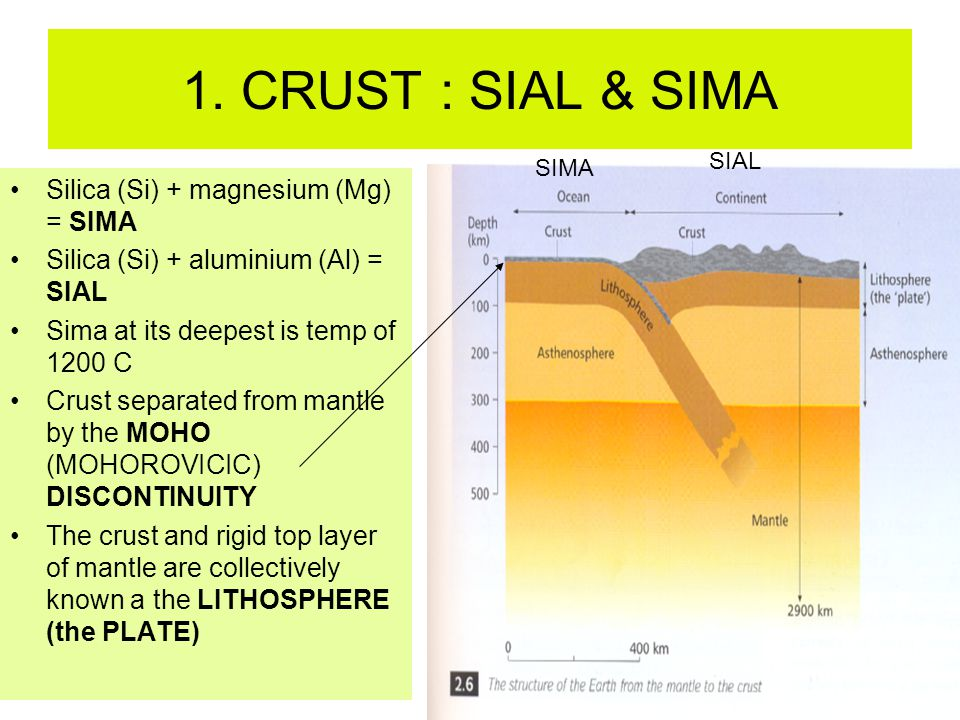 1. CRUST : SIAL & SIMA Silica (Si) + magnesium (Mg) = SIMA Silica (Si) + aluminium (Al) = SIAL Sima at its deepest is temp of 1200 C Crust separated f