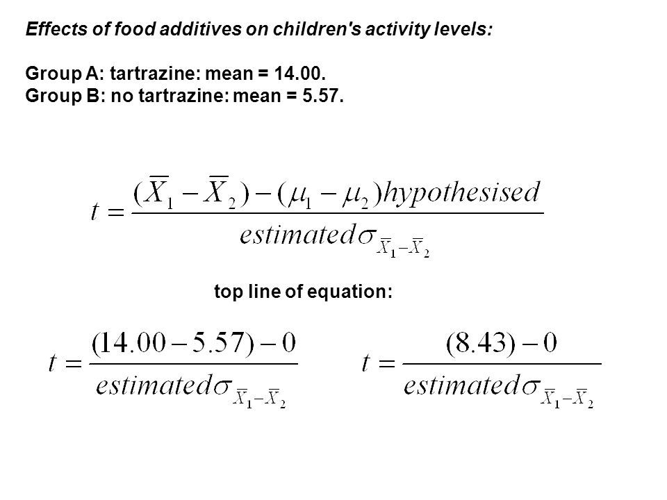 Effects of food additives on children s activity levels: Group A: tartrazine: mean = 14.00.