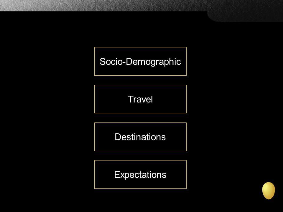 www.locum-destination.com For copy of the presentation, please email dgeddes@locum- destination.com