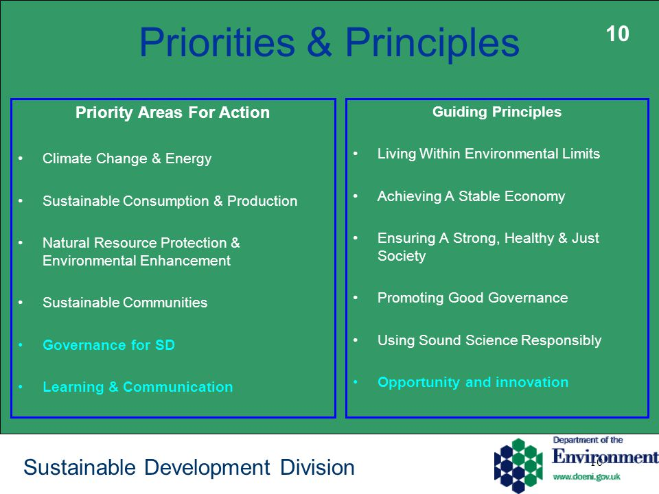 10 Sustainable Development Division Priorities & Principles Priority Areas For Action Climate Change & Energy Sustainable Consumption & Production Nat