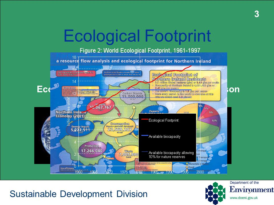 3 Sustainable Development Division Ecological Footprint A 'Fair Earth Share' = 1.8 gha per person Ecological Footprint For NI 5.63gha per person 3