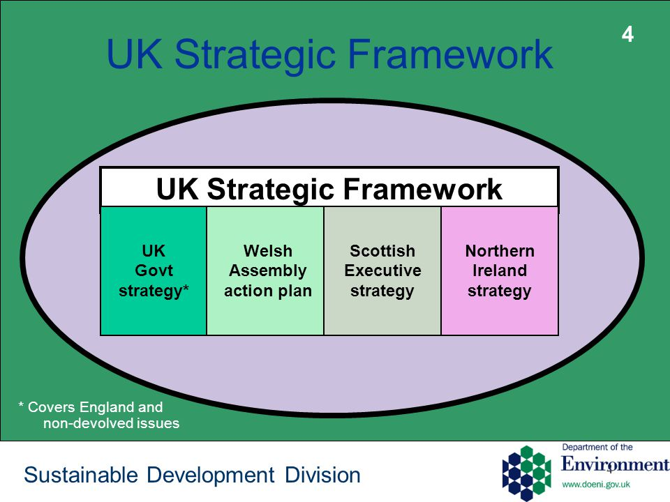 4 Sustainable Development Division UK Strategic Framework UK Govt strategy* Welsh Assembly action plan Scottish Executive strategy Northern Ireland strategy * Covers England and non-devolved issues 4