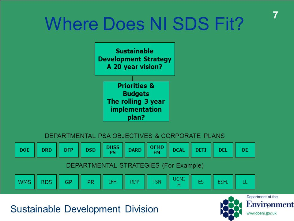 8 Sustainable Development Division How is the NI SD Strategy Starting to Shape Up.