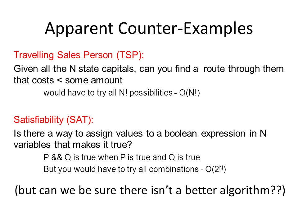 Apparent Counter-Examples Travelling Sales Person (TSP): Given all the N state capitals, can you find a route through them that costs < some amount would have to try all N.