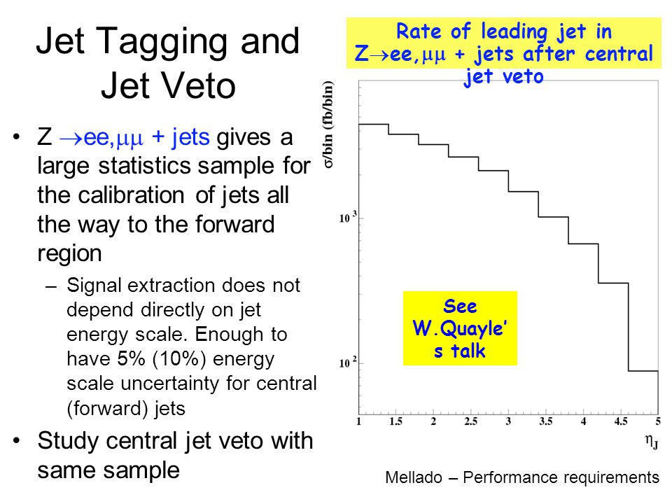 Z  ee,  + jets gives a large statistics sample for the calibration of jets all the way to the forward region –Signal extraction does not depend directly on jet energy scale.