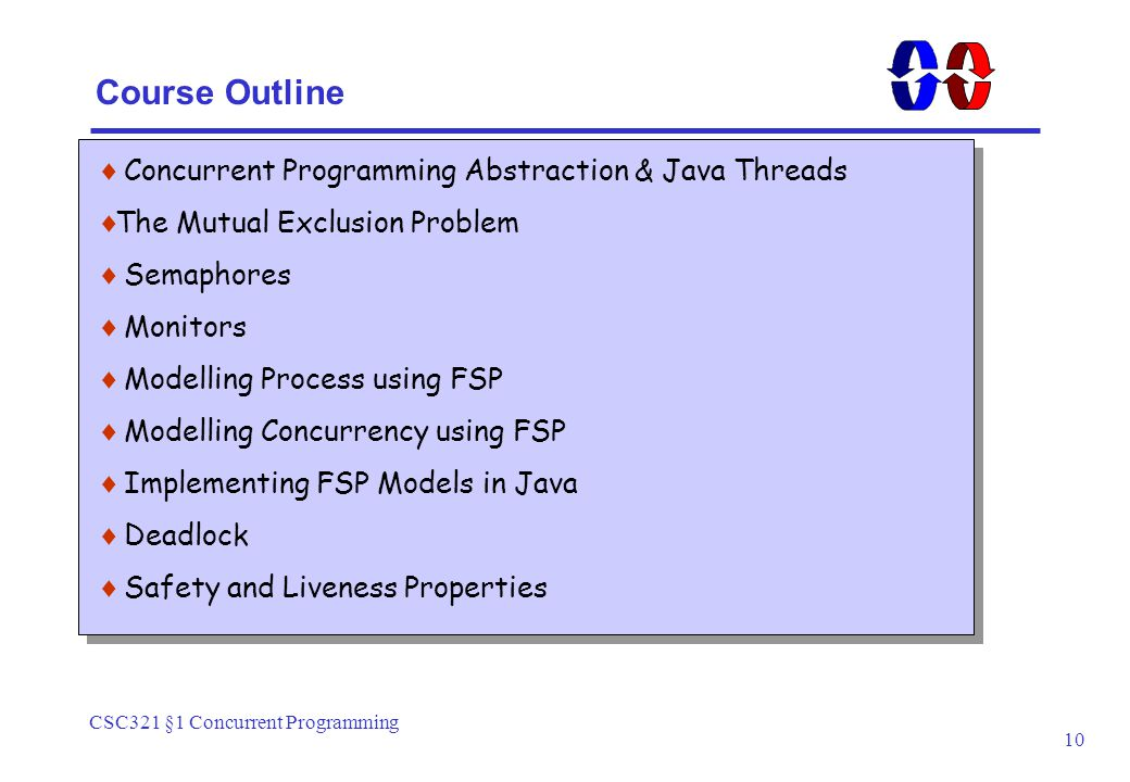 CSC321 §1 Concurrent Programming 10 Course Outline  Concurrent Programming Abstraction & Java Threads  The Mutual Exclusion Problem  Semaphores  Monitors  Modelling Process using FSP  Modelling Concurrency using FSP  Implementing FSP Models in Java  Deadlock  Safety and Liveness Properties