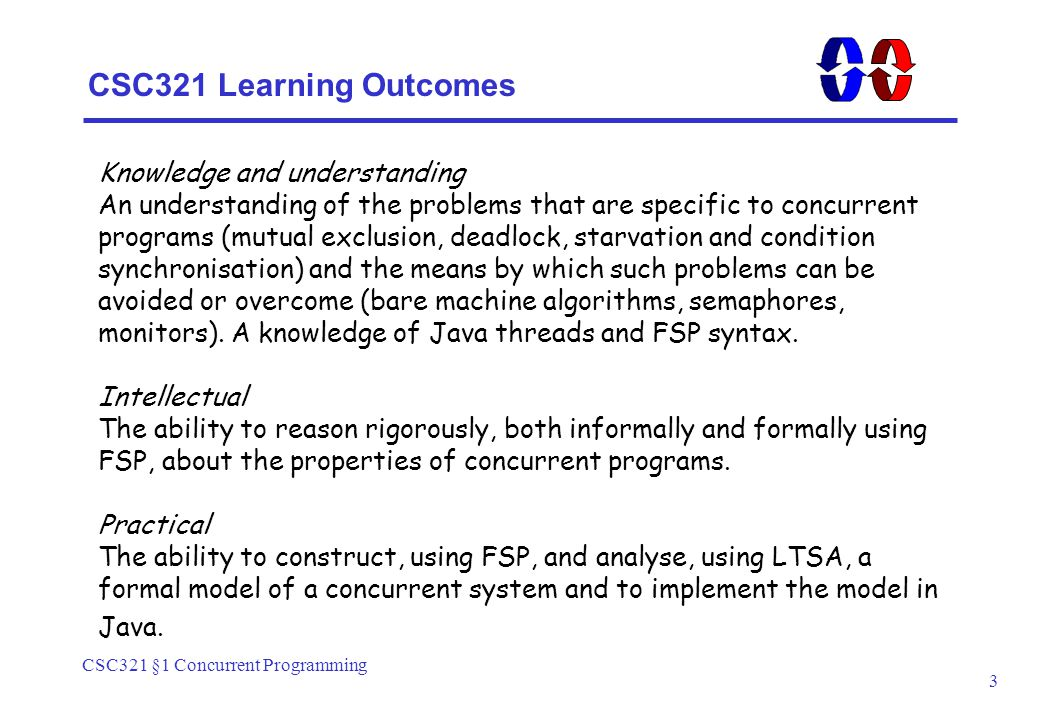 CSC321 §1 Concurrent Programming 3 CSC321 Learning Outcomes Knowledge and understanding An understanding of the problems that are specific to concurrent programs (mutual exclusion, deadlock, starvation and condition synchronisation) and the means by which such problems can be avoided or overcome (bare machine algorithms, semaphores, monitors).