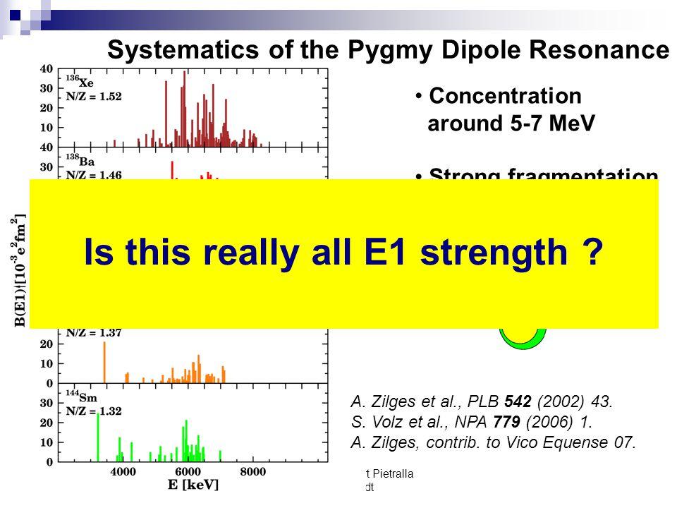 A.Zilges et al., PLB 542 (2002) 43. S. Volz et al., NPA 779 (2006) 1.