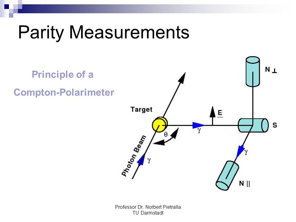 Professor Dr. Norbert Pietralla TU Darmstadt Parity Measurements Principle of a Compton-Polarimeter
