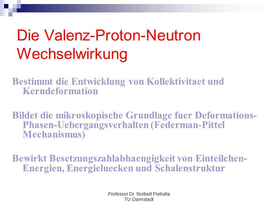 Die Valenz-Proton-Neutron Wechselwirkung Bestimmt die Entwicklung von Kollektivitaet und Kerndeformation Bildet die mikroskopische Grundlage fuer Deformations- Phasen-Uebergangsverhalten (Federman-Pittel Mechanismus) Bewirkt Besetzungszahlabhaengigkeit von Einteilchen- Energien, Energieluecken und Schalenstruktur