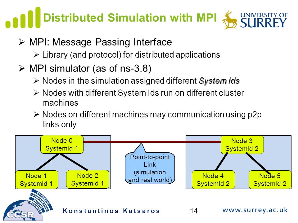 Distributed Simulation with MPI  MPI: Message Passing Interface  Library (and protocol) for distributed applications  MPI simulator (as of ns-3.8) System Ids  Nodes in the simulation assigned different System Ids  Nodes with different System Ids run on different cluster machines  Nodes on different machines may communication using p2p links only Konstantinos Katsaros 14 Node 1 SystemId 1 Node 2 SystemId 1 Node 3 SystemId 2 Node 5 SystemId 2 Node 4 SystemId 2 Point-to-point Link (simulation and real world) Node 0 SystemId 1