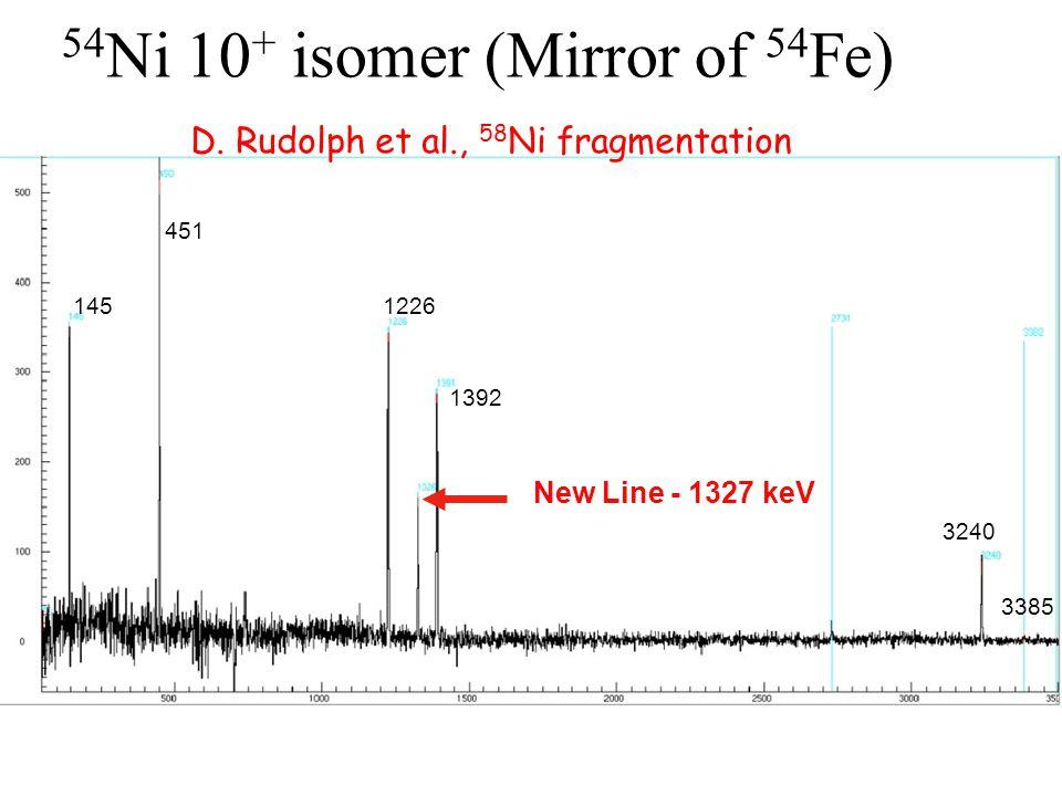D. Rudolph et al., 58 Ni fragmentation 54 Ni 10 + isomer (Mirror of 54 Fe) 145 3385 3240 451 1226 1392 New Line New Line - 1327 keV