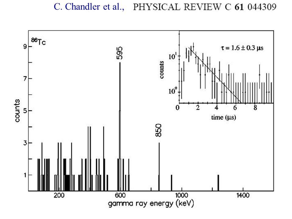 C. Chandler et al.,