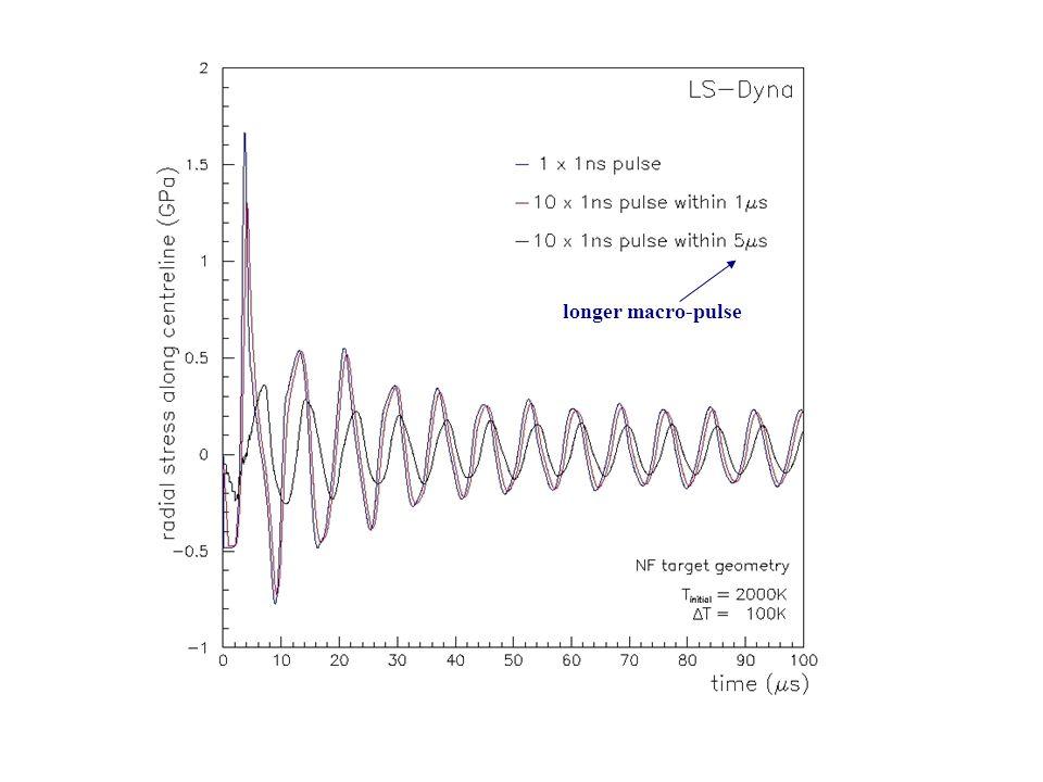 longer macro-pulse