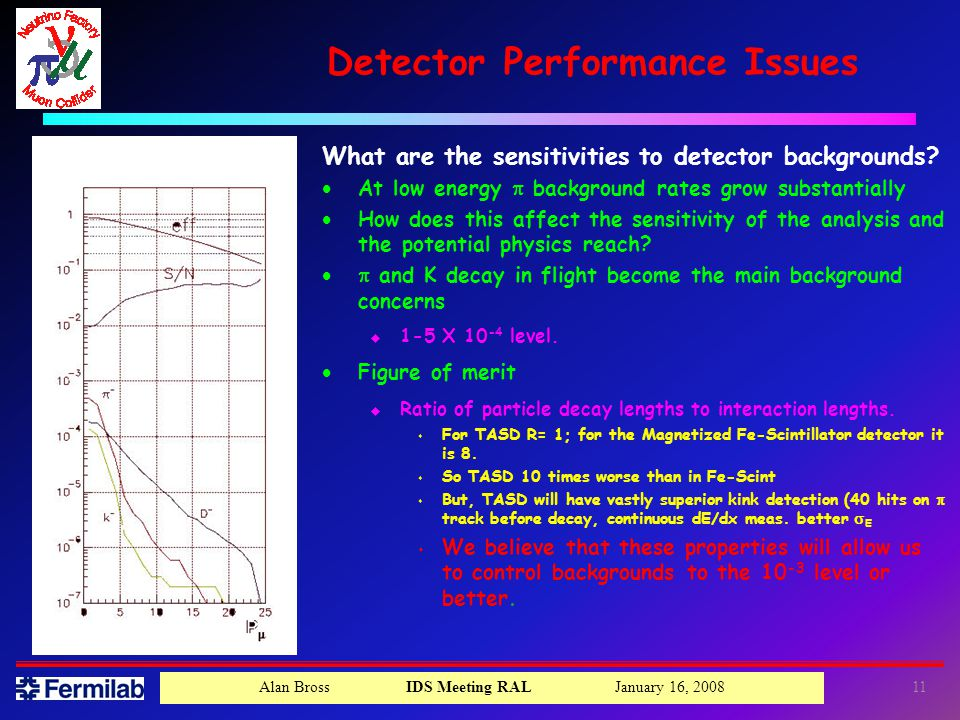 Alan Bross IDS Meeting RAL January 16, Detector Performance Issues What are the sensitivities to detector backgrounds.
