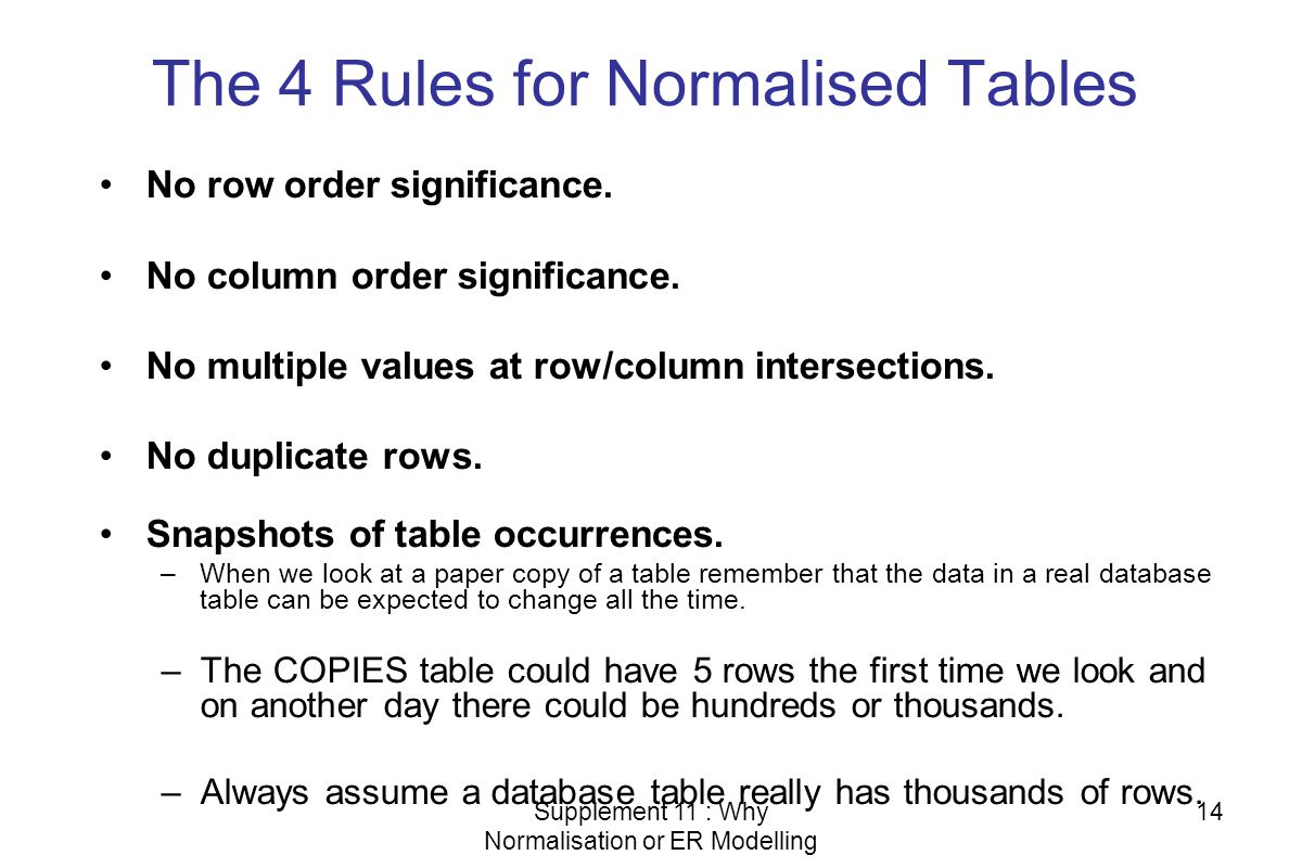 Supplement 11 : Why Normalisation or ER Modelling 14 The 4 Rules for Normalised Tables No row order significance. No column order significance. No mul