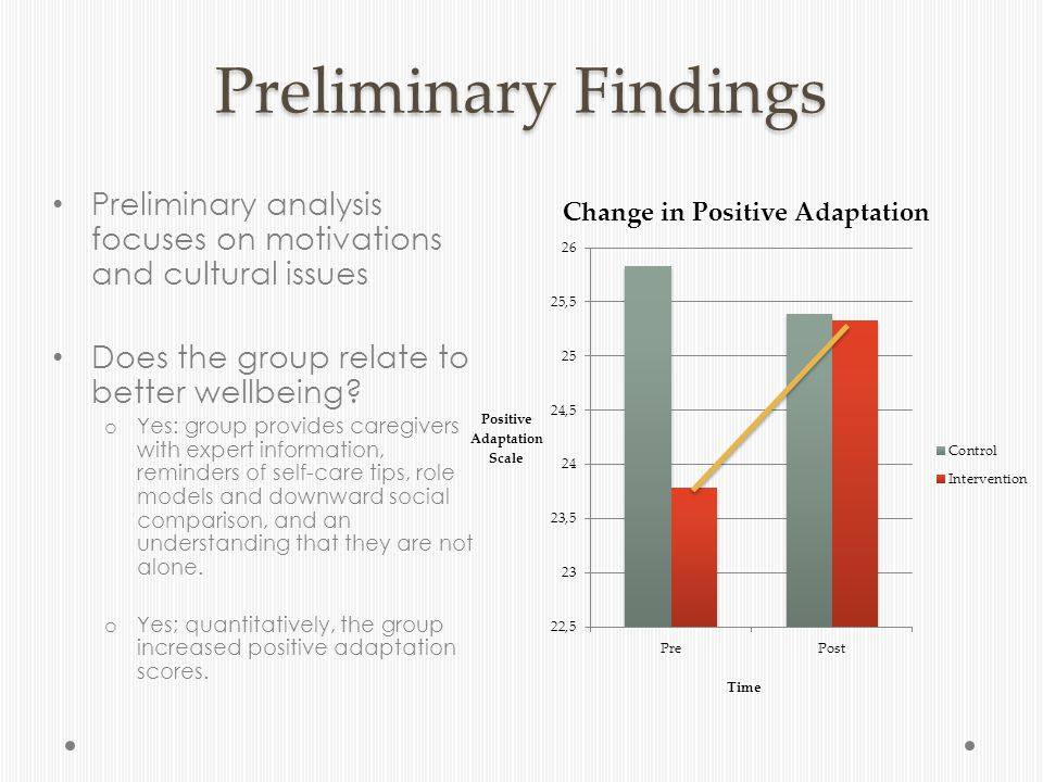 Preliminary Findings Preliminary analysis focuses on motivations and cultural issues Does the group relate to better wellbeing.