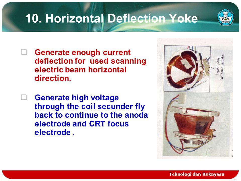 Teknologi dan Rekayasa 10. Horizontal Deflection Yoke  Generate enough current deflection for used scanning electric beam horizontal direction.  Gen