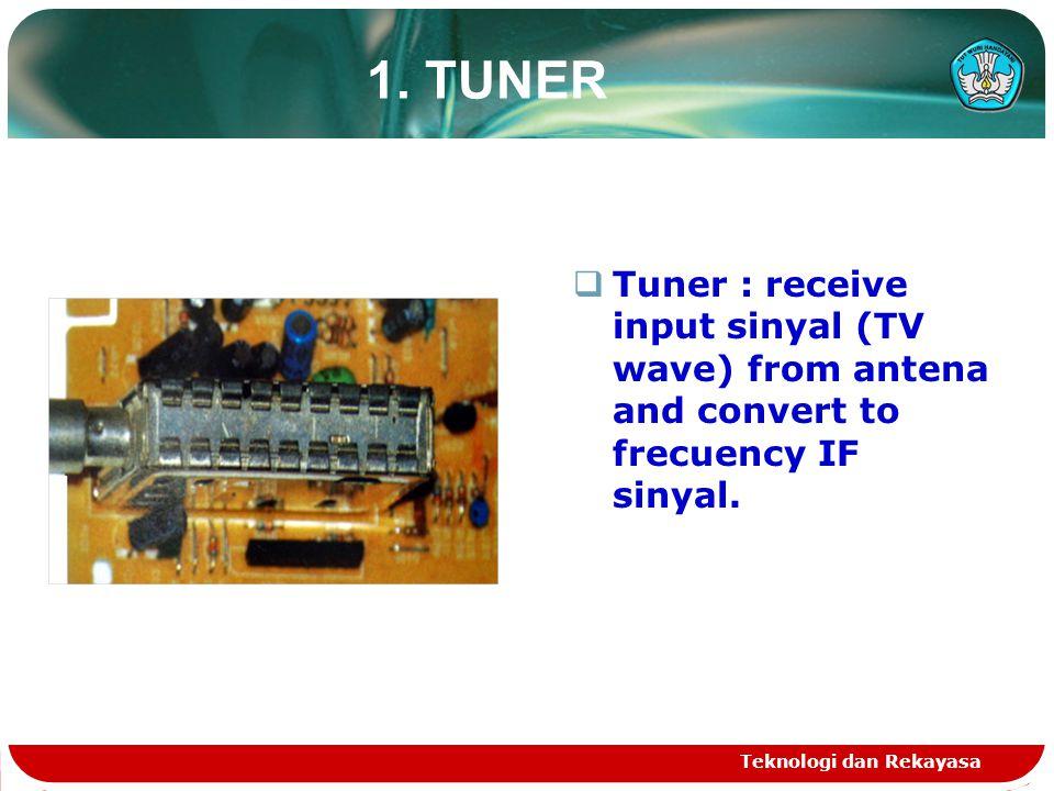 Teknologi dan Rekayasa 1. TUNER  Tuner : receive input sinyal (TV wave) from antena and convert to frecuency IF sinyal.