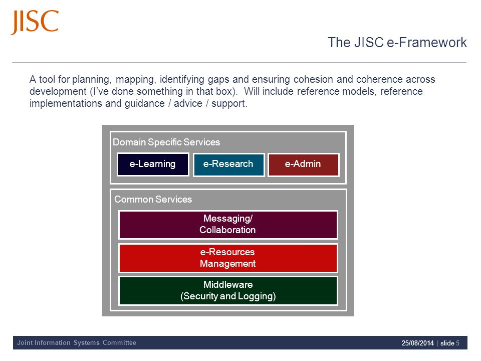 Joint Information Systems Committee 25/08/2014 | slide 6 The framework in use Lightweight tools, used in different domains, calling on robust common services (very common) Domain Services User Agents (Tools, Applications, Portlets, Rich Clients, etc.) Learning Services Lighter weight User Tools, Applications, Portlets, etc.