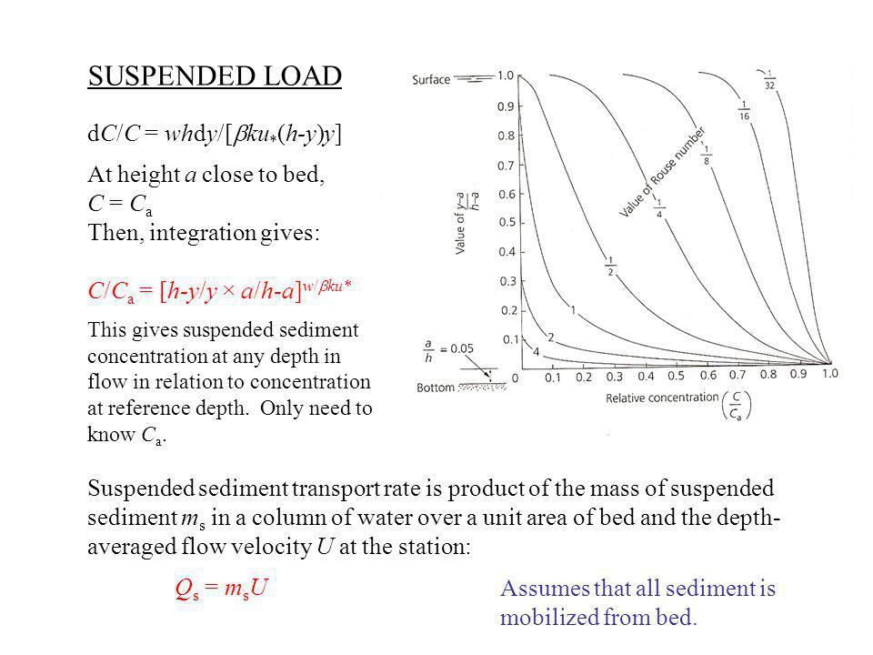 SUSPENDED LOAD dC/C = whdy/[  ku * (h-y)y] At height a close to bed, C = C a Then, integration gives: C/C a = [h-y/y × a/h-a] w/  ku* This gives suspended sediment concentration at any depth in flow in relation to concentration at reference depth.