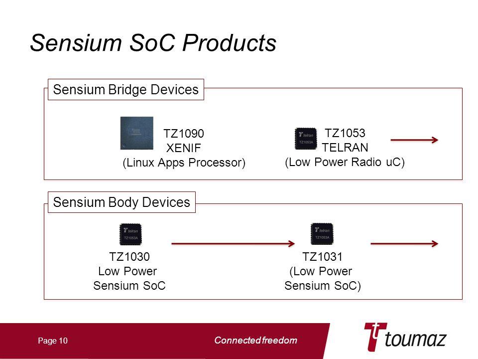 Page 10 Connected freedom Sensium SoC Products TZ1030 Low Power Sensium SoC TZ1053 TELRAN (Low Power Radio uC) TZ1031 (Low Power Sensium SoC) TZ1090 XENIF (Linux Apps Processor) Sensium Body Devices Sensium Bridge Devices