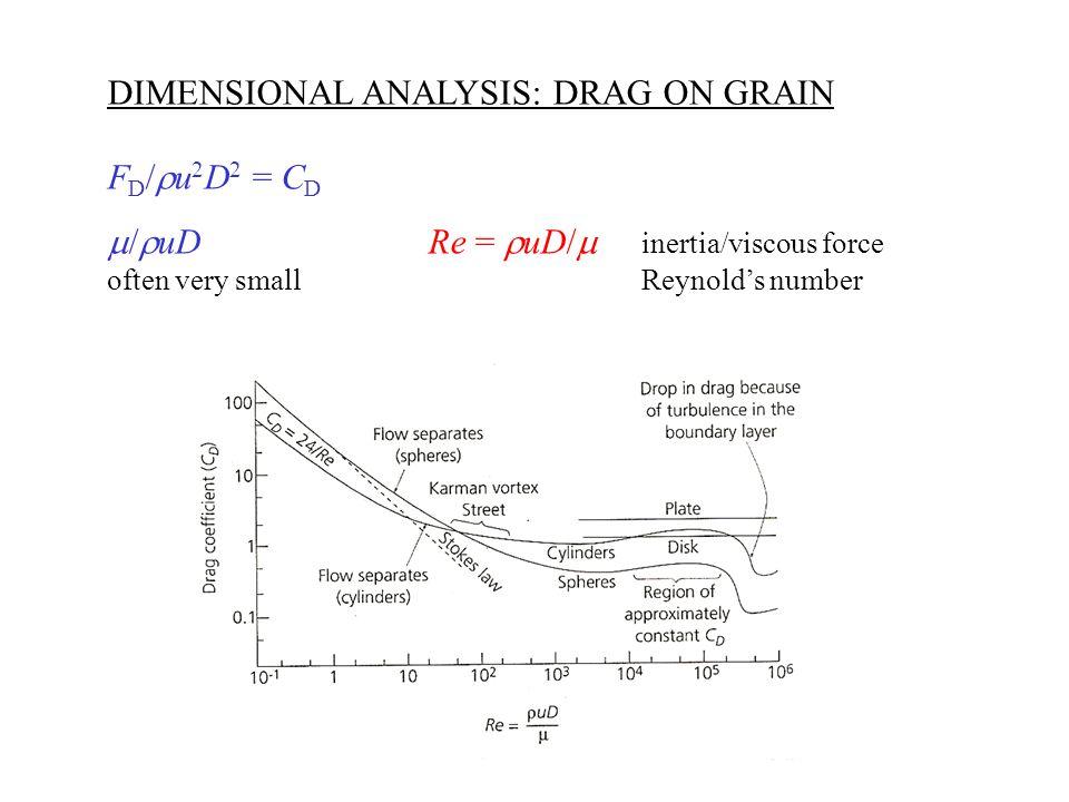 DIMENSIONAL ANALYSIS: DRAG ON GRAIN F D /  u 2 D 2 = C D  /  uDRe =  uD/   inertia/viscous force often very smallReynold's number