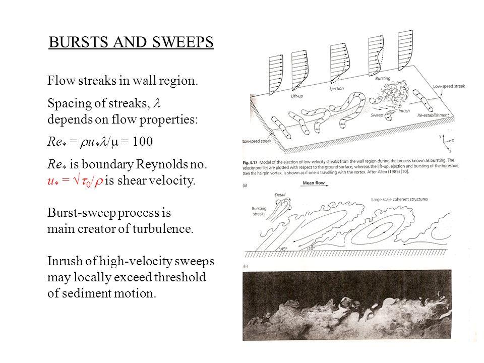BURSTS AND SWEEPS Flow streaks in wall region. Spacing of streaks, depends on flow properties: Re * =  u * /  = 100 Re * is boundary Reynolds no. u