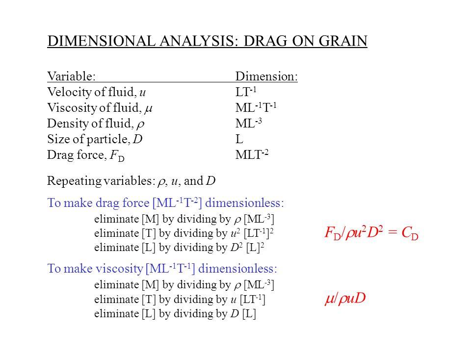 DIMENSIONAL ANALYSIS: DRAG ON GRAIN Variable:Dimension: Velocity of fluid, uLT -1 Viscosity of fluid,  ML -1 T -1 Density of fluid,  ML -3 Size of p