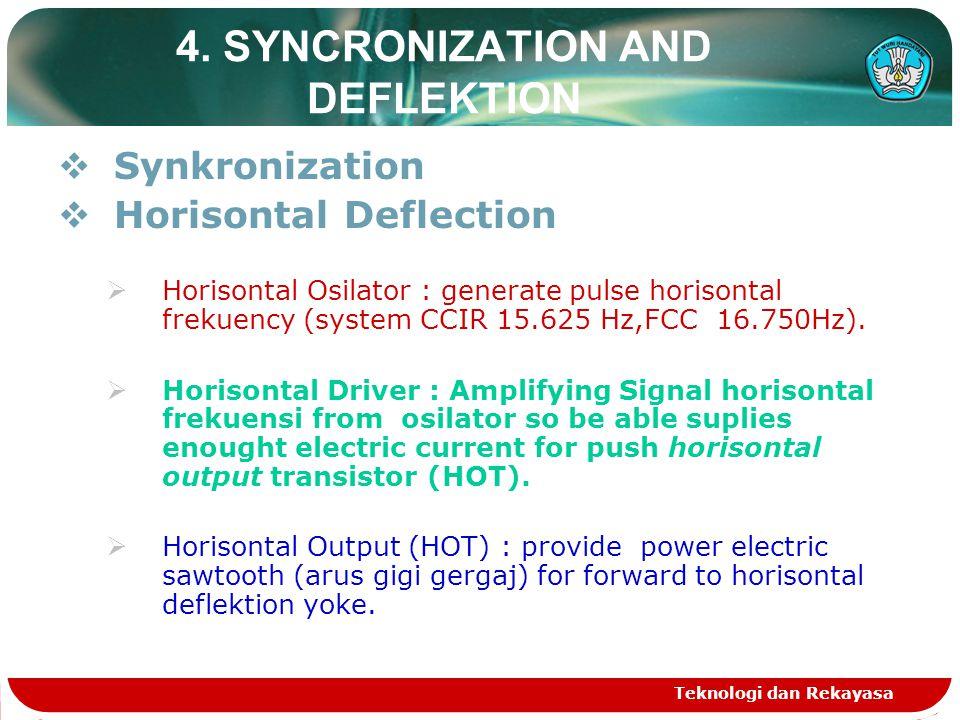 Teknologi dan Rekayasa 4. SYNCRONIZATION AND DEFLEKTION  Synkronization  Horisontal Deflection  Horisontal Osilator : generate pulse horisontal fre