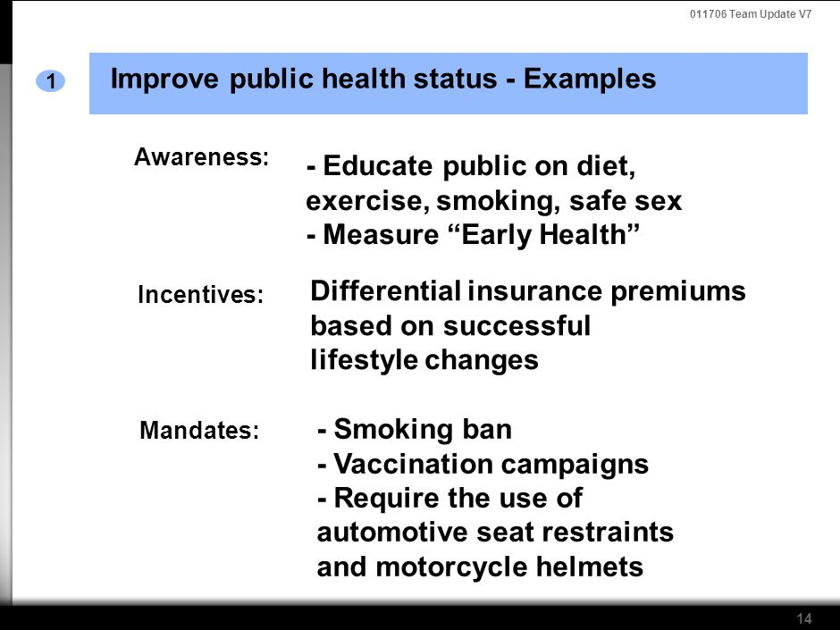 011706 Team Update V7 14 Improve public health status - Examples 1 Awareness: Incentives: Mandates: - Educate public on diet, exercise, smoking, safe sex - Measure Early Health Differential insurance premiums based on successful lifestyle changes - Smoking ban - Vaccination campaigns - Require the use of automotive seat restraints and motorcycle helmets