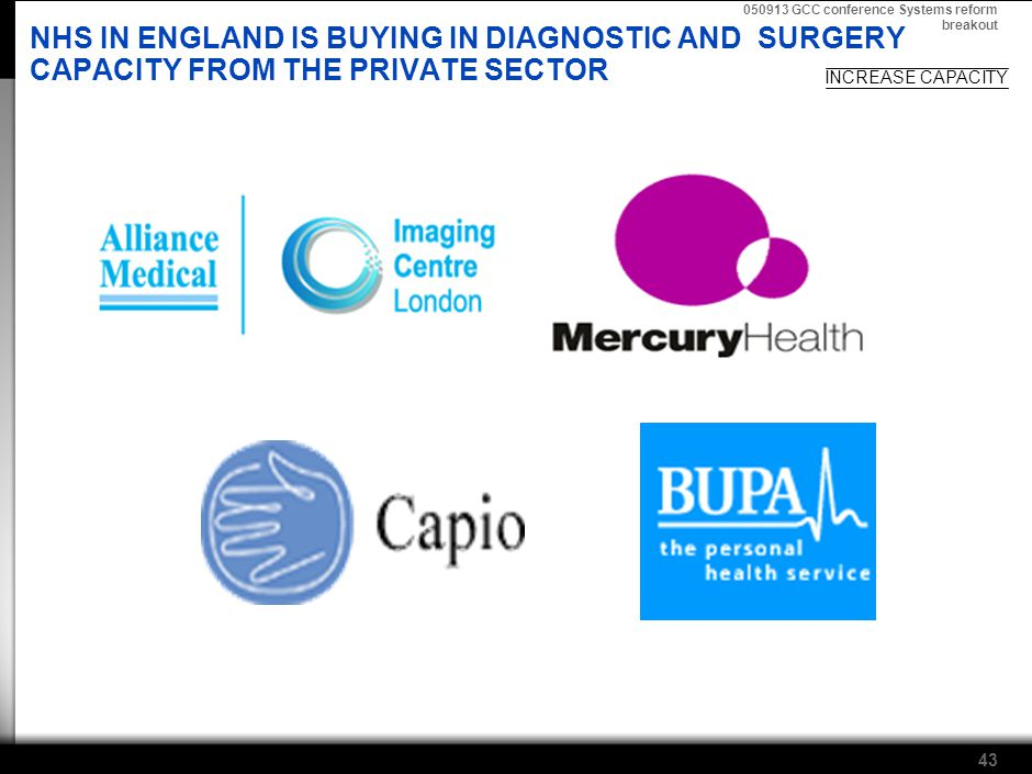 050913 GCC conference Systems reform breakout 43 NHS IN ENGLAND IS BUYING IN DIAGNOSTIC AND SURGERY CAPACITY FROM THE PRIVATE SECTOR INCREASE CAPACITY