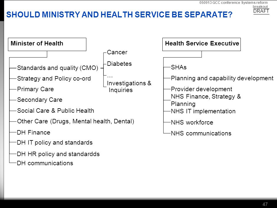 050913 GCC conference Systems reform breakout 47 SHOULD MINISTRY AND HEALTH SERVICE BE SEPARATE.