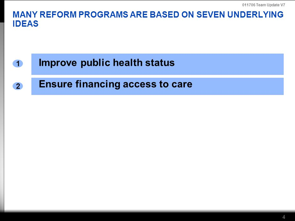 011706 Team Update V7 4 MANY REFORM PROGRAMS ARE BASED ON SEVEN UNDERLYING IDEAS Improve public health status 1 Ensure financing access to care 2
