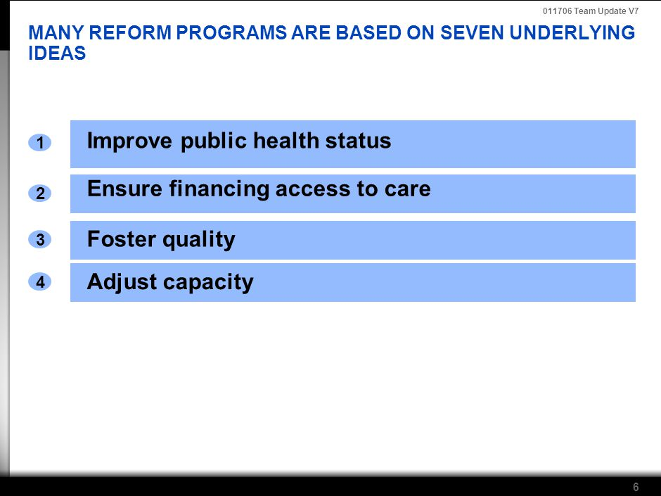 011706 Team Update V7 6 MANY REFORM PROGRAMS ARE BASED ON SEVEN UNDERLYING IDEAS Improve public health status 1 Ensure financing access to care 2 Foster quality 3 Adjust capacity 4