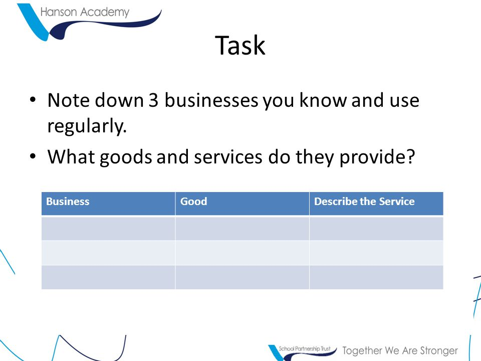 Task Note down 3 businesses you know and use regularly.