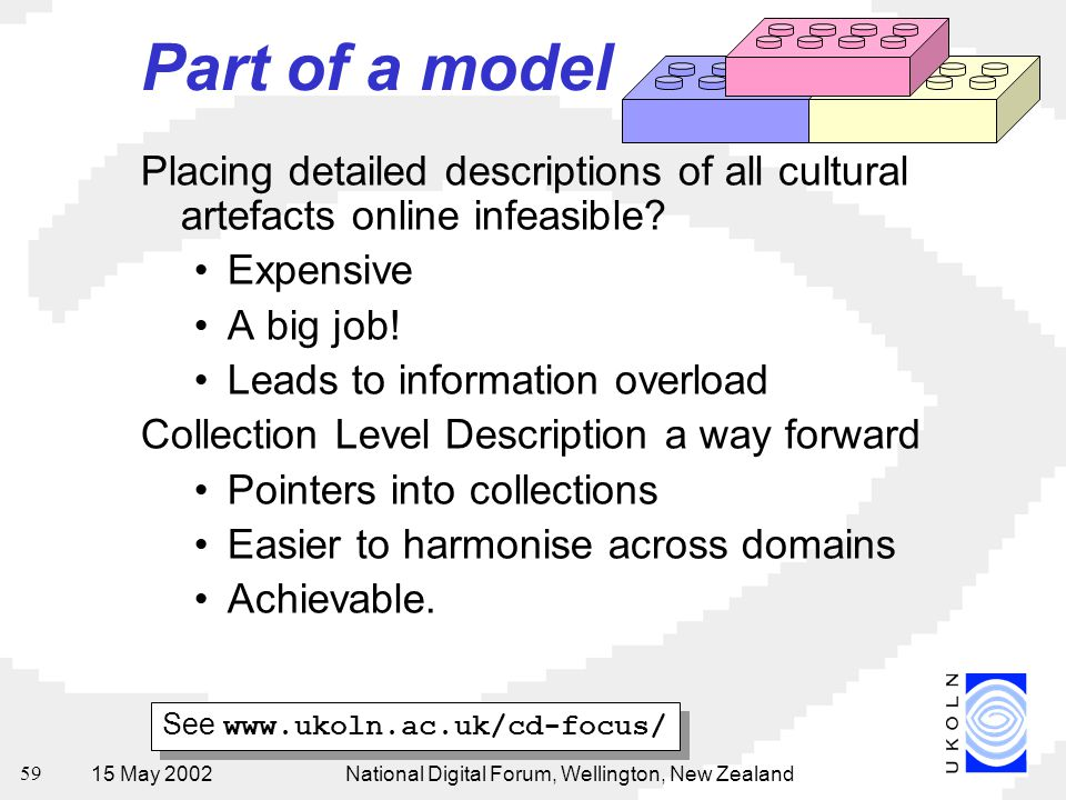 15 May 2002National Digital Forum, Wellington, New Zealand 59 Part of a model Placing detailed descriptions of all cultural artefacts online infeasibl