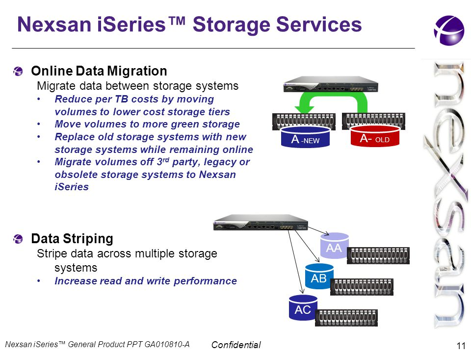 Confidential Nexsan iSeries™ Storage Services 11 Online Data Migration Migrate data between storage systems Reduce per TB costs by moving volumes to l