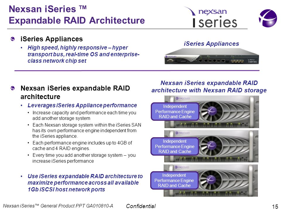Confidential 15 Nexsan iSeries ™ Expandable RAID Architecture iSeries Appliances Nexsan iSeries expandable RAID architecture with Nexsan RAID storage Independent Performance Engine RAID and Cache iSeries Appliances High speed, highly responsive – hyper transport bus, real-time OS and enterprise- class network chip set Nexsan iSeries expandable RAID architecture Leverages iSeries Appliance performance Increase capacity and performance each time you add another storage system Each Nexsan storage system within the iSeries SAN has its own performance engine independent from the iSeries appliance.