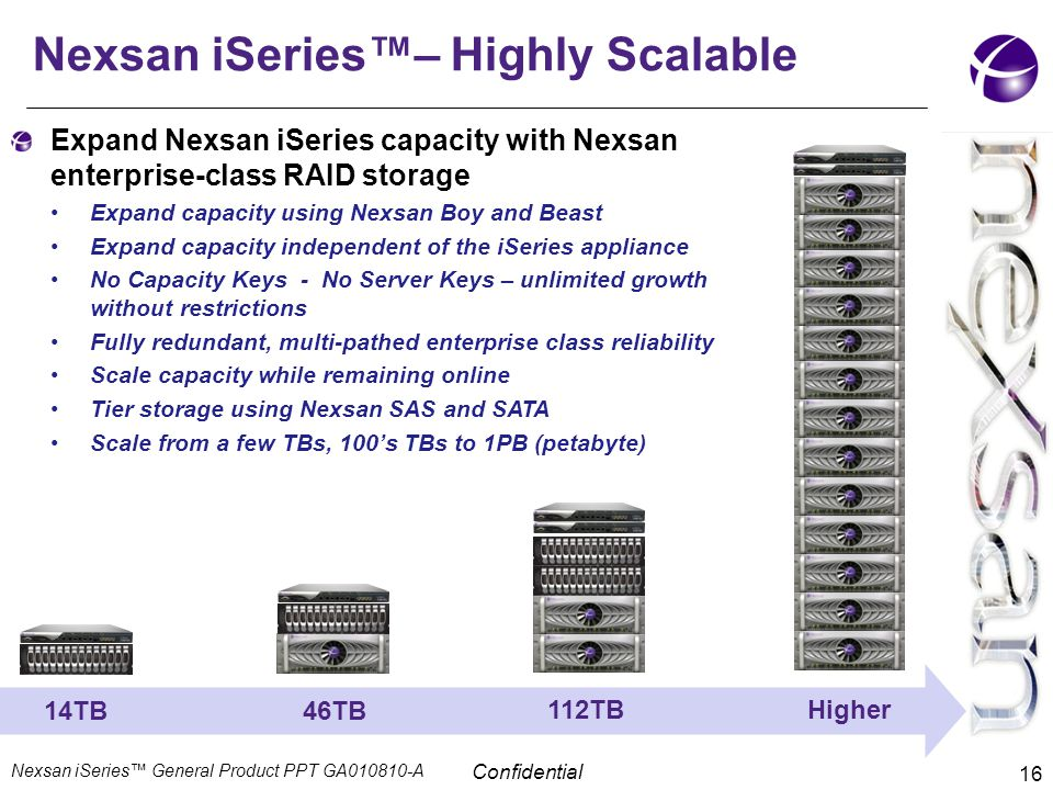 Confidential 16 Nexsan iSeries™– Highly Scalable Expand Nexsan iSeries capacity with Nexsan enterprise-class RAID storage Expand capacity using Nexsan Boy and Beast Expand capacity independent of the iSeries appliance No Capacity Keys - No Server Keys – unlimited growth without restrictions Fully redundant, multi-pathed enterprise class reliability Scale capacity while remaining online Tier storage using Nexsan SAS and SATA Scale from a few TBs, 100's TBs to 1PB (petabyte) 14TB 46TB 112TB Higher Nexsan iSeries™ General Product PPT GA010810-A