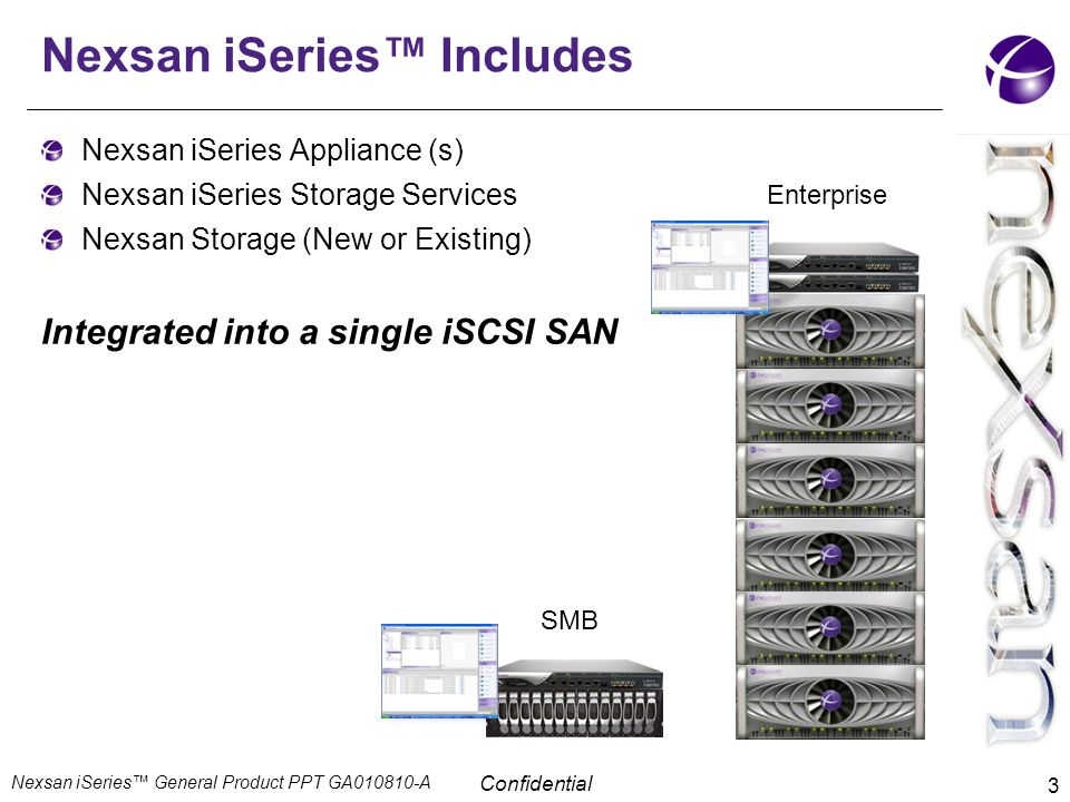 Confidential Nexsan iSeries™ Includes 3 Nexsan iSeries Appliance (s) Nexsan iSeries Storage Services Nexsan Storage (New or Existing) Integrated into
