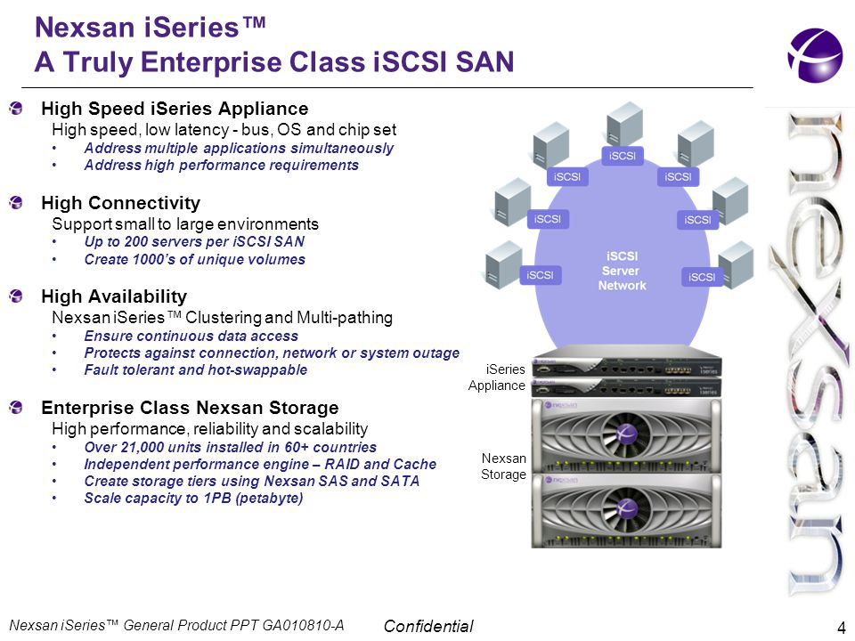 Confidential Nexsan iSeries™ A Truly Enterprise Class iSCSI SAN 4 High Speed iSeries Appliance High speed, low latency - bus, OS and chip set Address