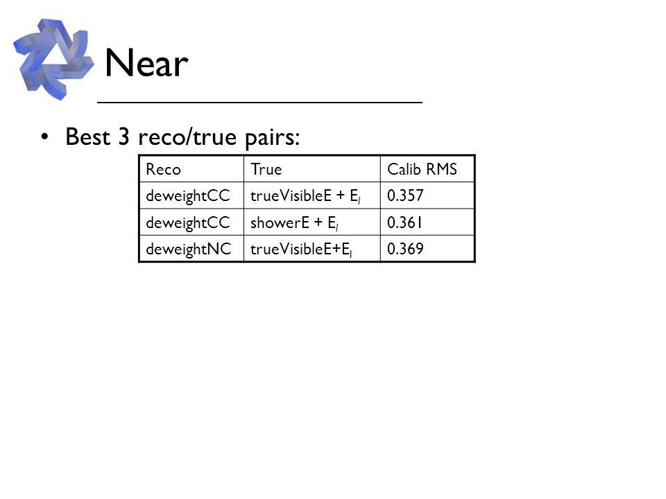 Near – performance vs E Top: position of peak Bottom: RMS times sqrt(E) deweightCC flatter, but deweightNC better resolution at high E