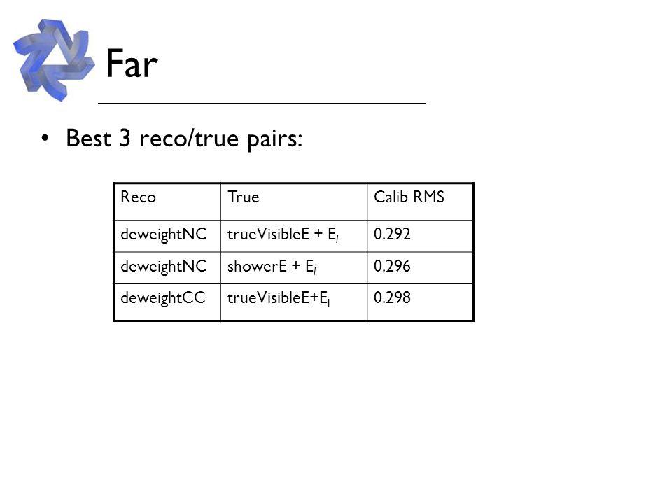 Far Best 3 reco/true pairs: RecoTrueCalib RMS deweightNCtrueVisibleE + E l 0.292 deweightNCshowerE + E l 0.296 deweightCCtrueVisibleE+E l 0.298