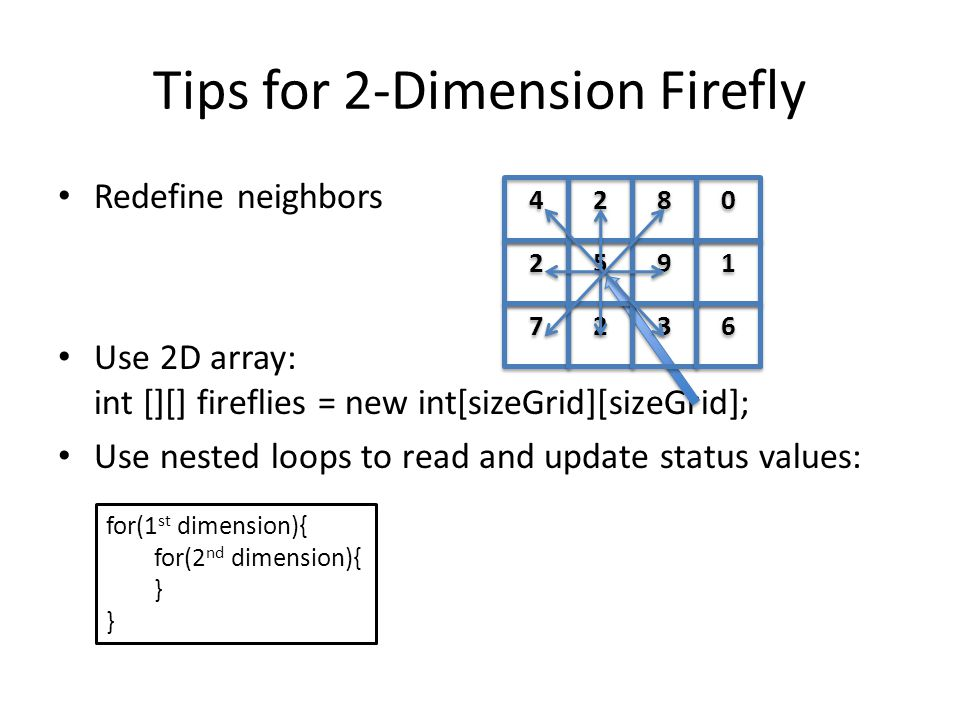 Tips for 2-Dimension Firefly Redefine neighbors Use 2D array: int [][] fireflies = new int[sizeGrid][sizeGrid]; Use nested loops to read and update status values: for(1 st dimension){ for(2 nd dimension){ } 4 4 2 2 8 8 2 2 5 5 9 9 7 7 2 2 3 3 0 0 1 1 6 6