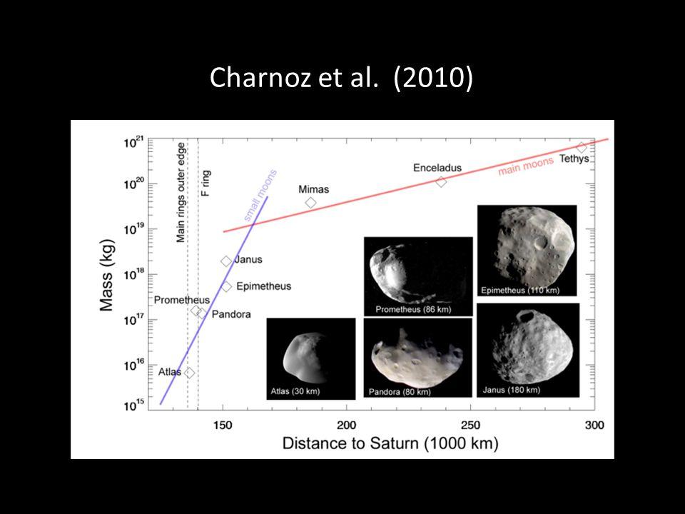 Charnoz et al. (2010)