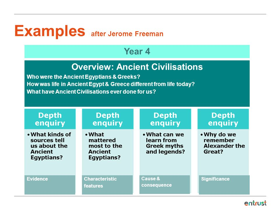 Examples after Jerome Freeman Overview: Ancient Civilisations Who were the Ancient Egyptians & Greeks.