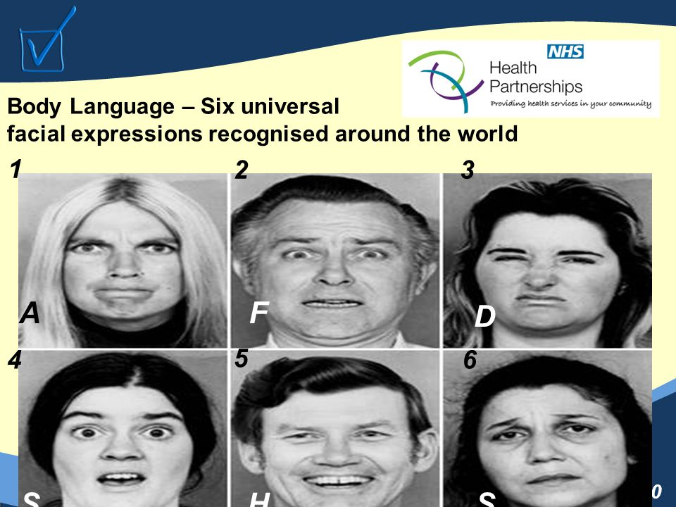 20 H S D FA S 1 2 4 5 6 3 Body Language – Six universal facial expressions recognised around the world