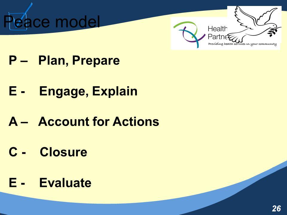 26 Peace model P – Plan, Prepare E - Engage, Explain A – Account for Actions C - Closure E - Evaluate