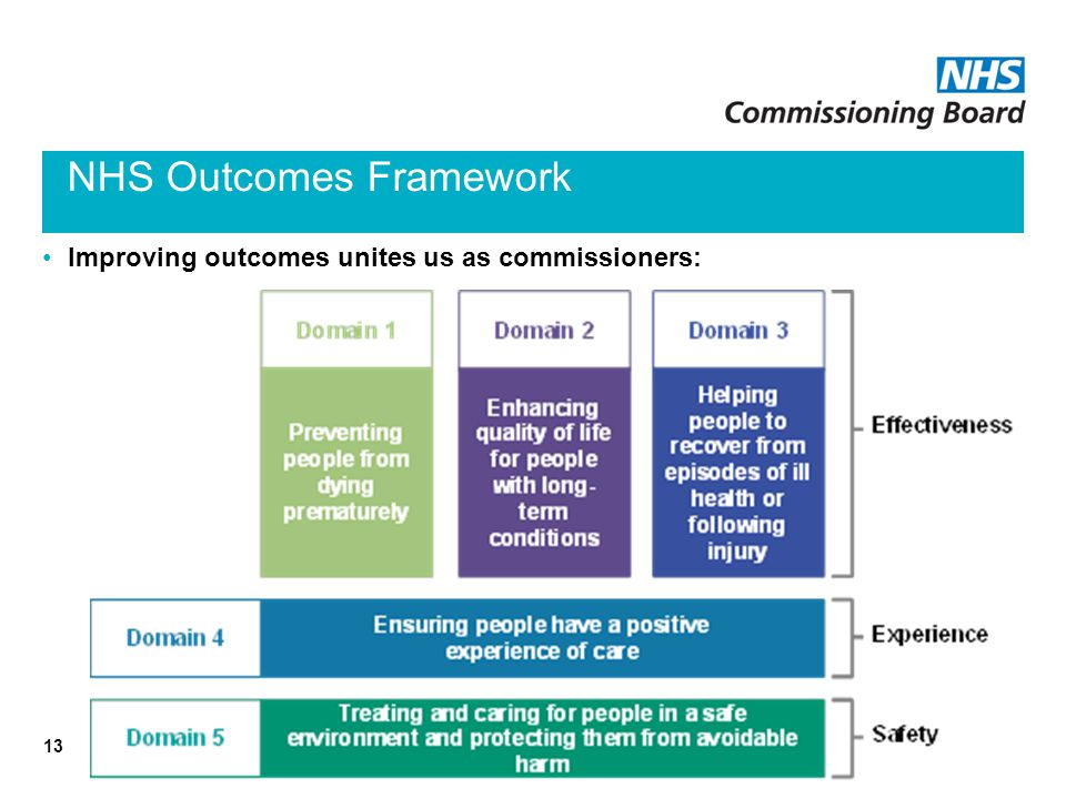 Improving outcomes unites us as commissioners: 13 NHS Outcomes Framework